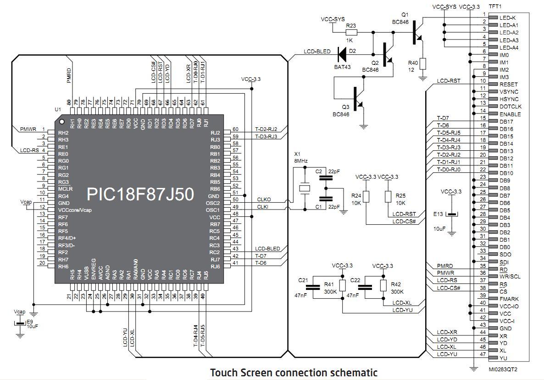 libstock - mikromedia for pic18fj