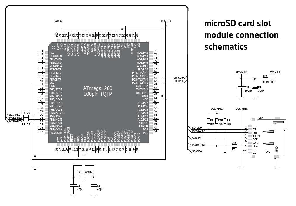 LibStock - mikromedia for ATmega - Examples