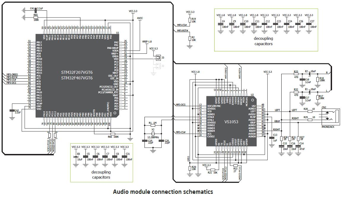 Libstock Mikromedia For Stm32 M3 Examples