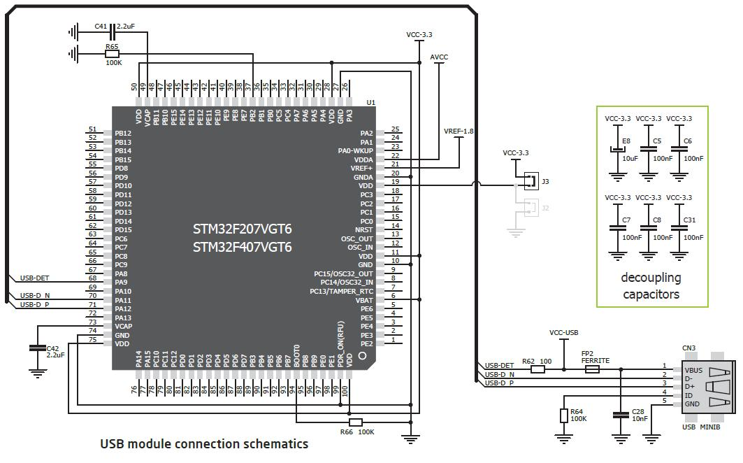 Ftdi Ft232rl Powers Itself Through Rx Tx Lines likewise Bluetooth Audio Someone likewise Lcd Smartie Through Arduino in addition Cheap Usb Midi Cable Some Self Assembly May Be Required besides How To Connect Sim900 Ttl Gsmgprs Modem. on usb connection schematic