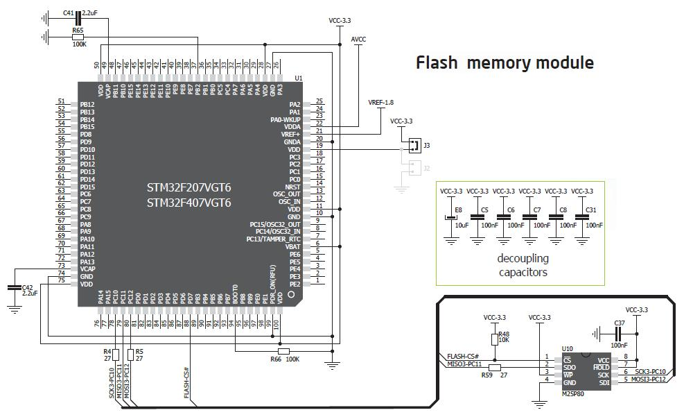LibStock - mikromedia for STM32 M3 - Examples