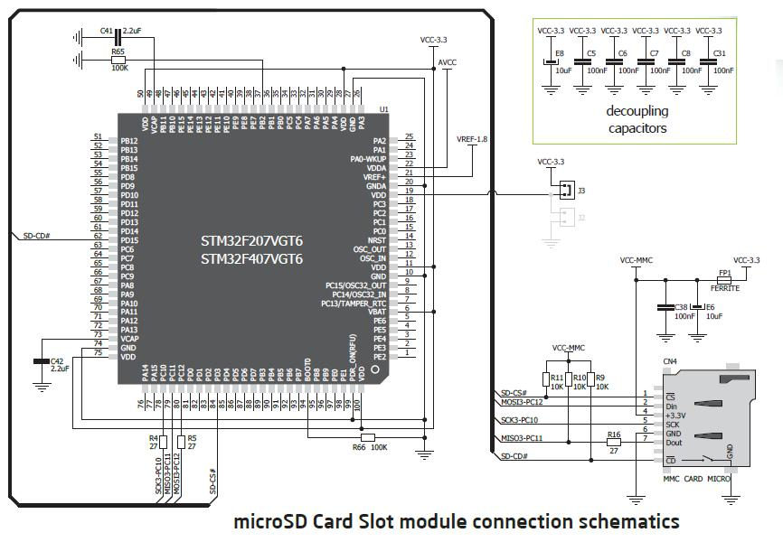 LibStock - mikromedia for STM32 M4 - Examples