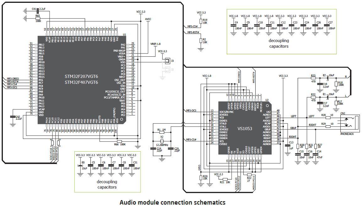 libstock - mikromedia for stm32 m4