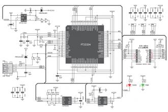FTDI click USB-to-UART//I2C//SPI mikroBUS Module FT2232H