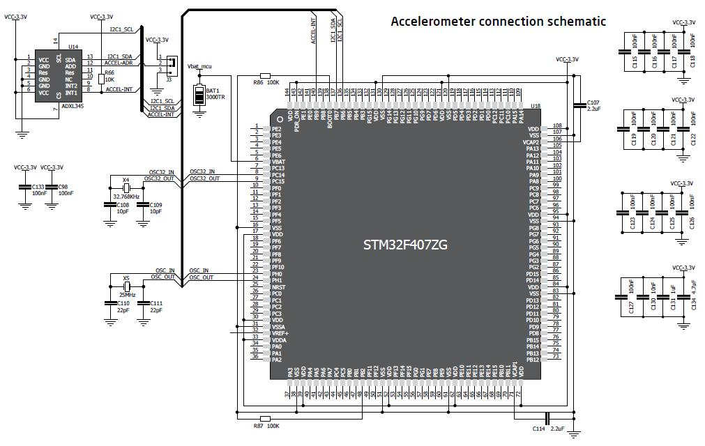 Download Schematic Pcb And Source Code