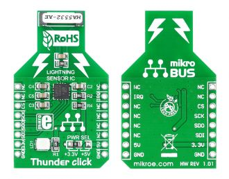 Thunder click board