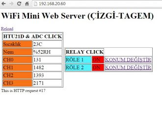LibStock - Wi-Fi Web Server With STM32F4 Discovery