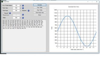LibStock - Generating Sin wave by Timer PWM with DMA