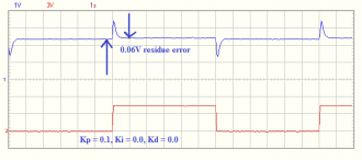 """PID Usage Example"" Process behaviour with Kp = 0.1, Ki = 0.0, Kd = 0.0"