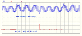 """PID Usage Example"" Process behaviour with Kp = 0.1, Ki = 0.1, Kd = 0.0"